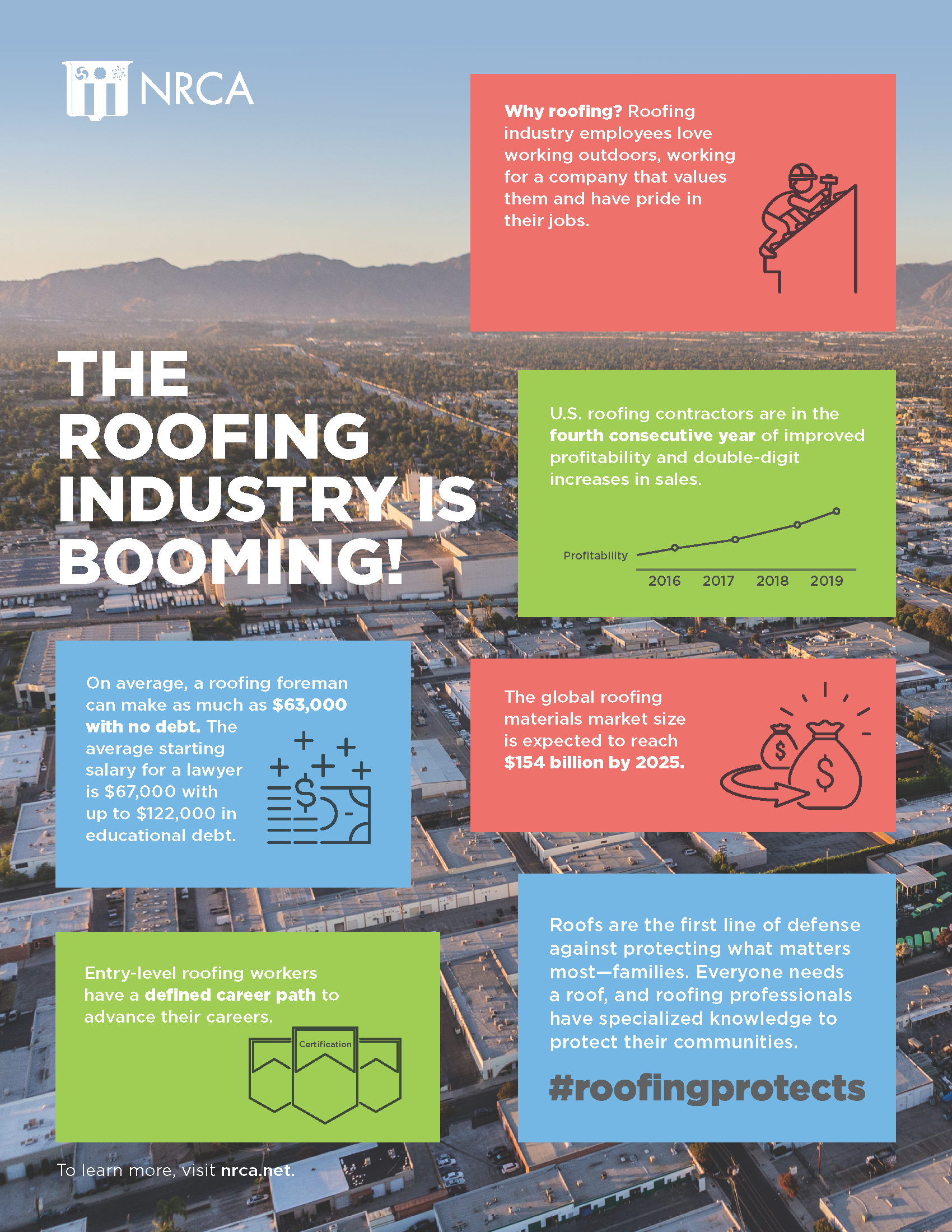 The Roofing Industry is Booming! (General)