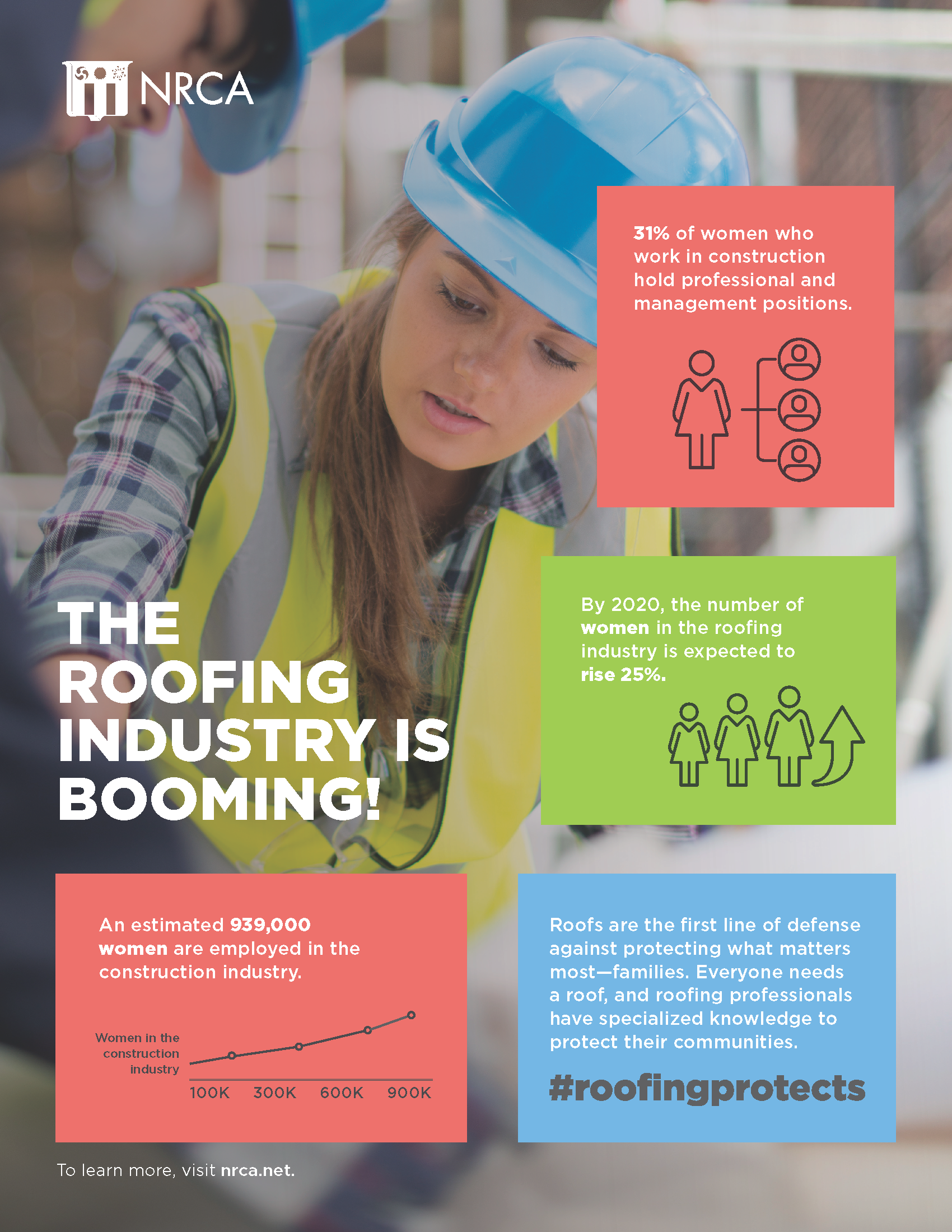The Roofing Industry is Booming! (Women)